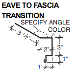 EAVE TO FASCIA TRANSITION