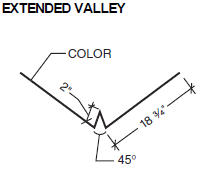 Extended Valley